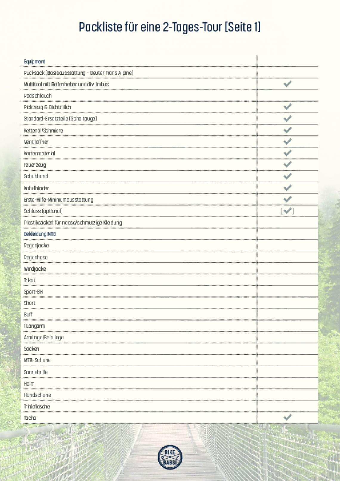 zweitagestour-packliste.pdf