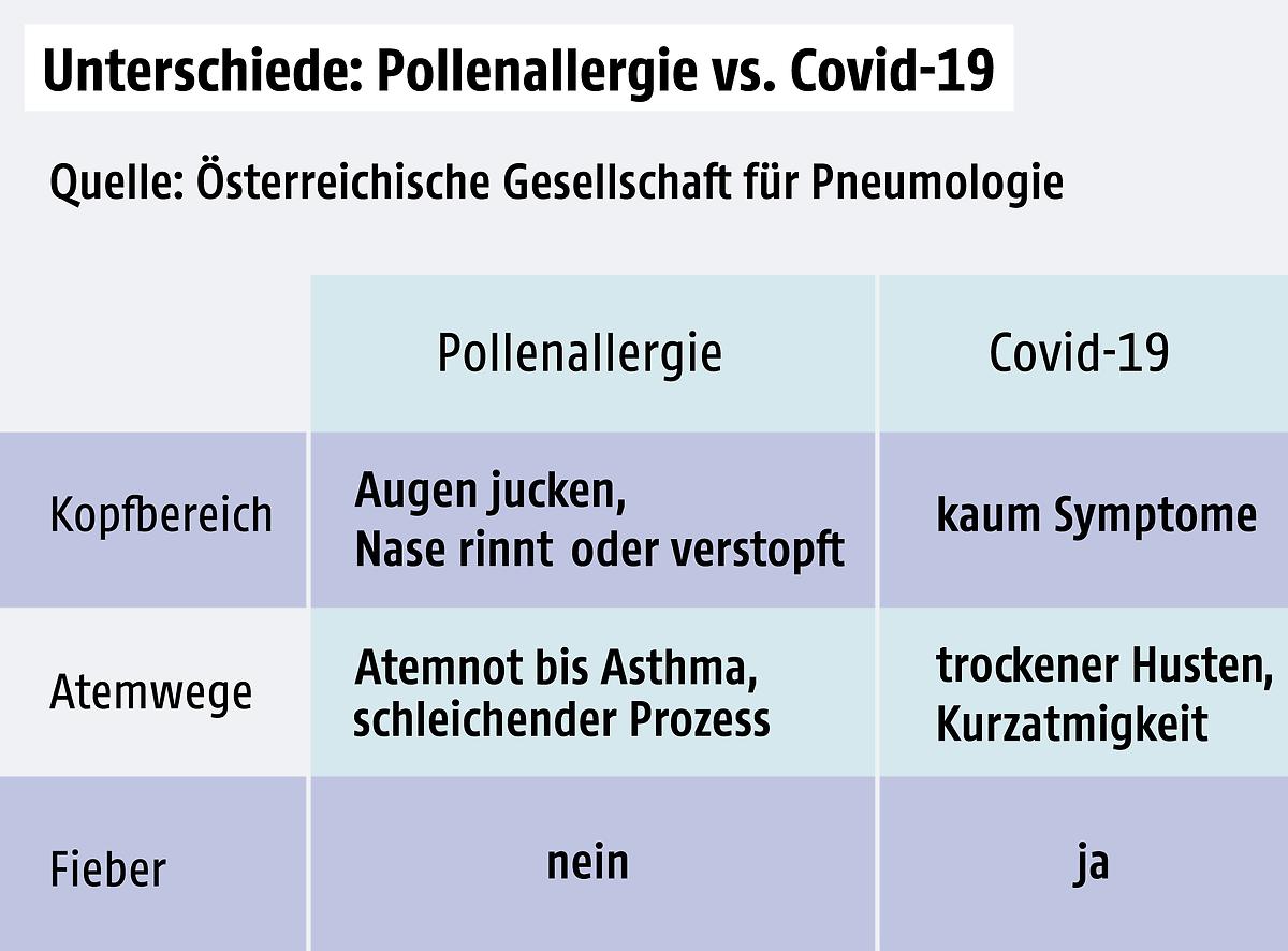 510291_body_172093_coronavirus_allergie_asthma_o.png