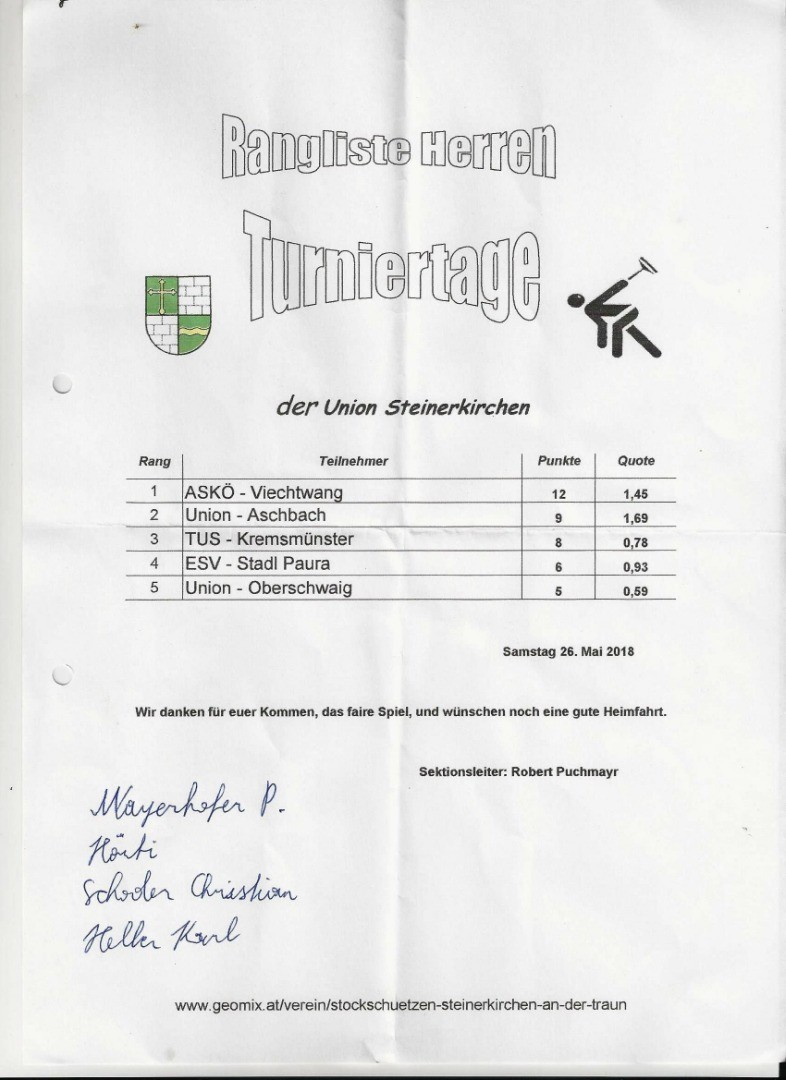 Ergebnissliste Steinerkirchen.jpg